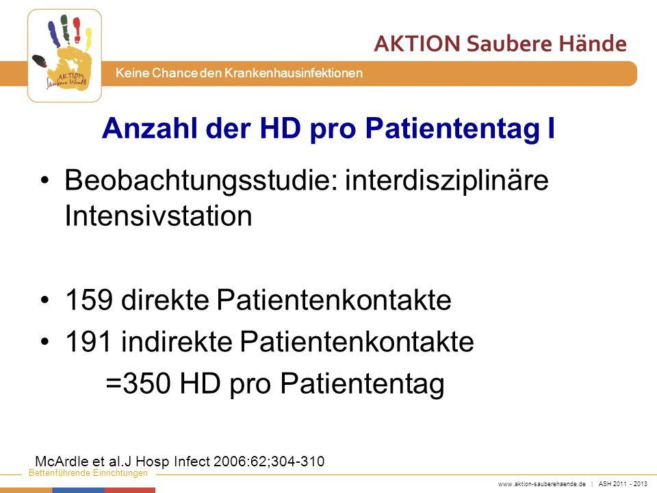 www.aktion-sauberehaende.de | ASH 2011 - 2013 Bettenführende Einrichtungen Keine Chance den Krankenhausinfektionen Anzahl der HD pro Patiententag I Be