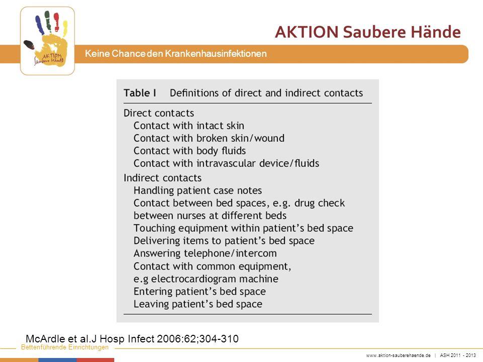 www.aktion-sauberehaende.de | ASH 2011 - 2013 Bettenführende Einrichtungen Keine Chance den Krankenhausinfektionen McArdle et al.J Hosp Infect 2006:62