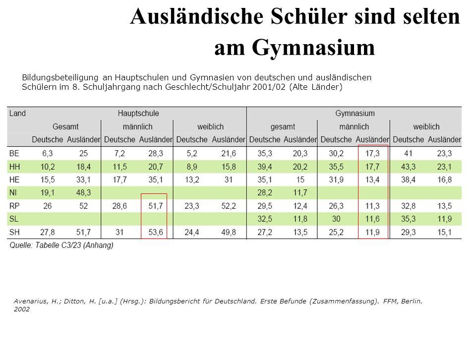 Migranten doppelt benachteiligt Ausländische Jugendliche im dualen System 2001 Avenarius, H.; Ditton, H.