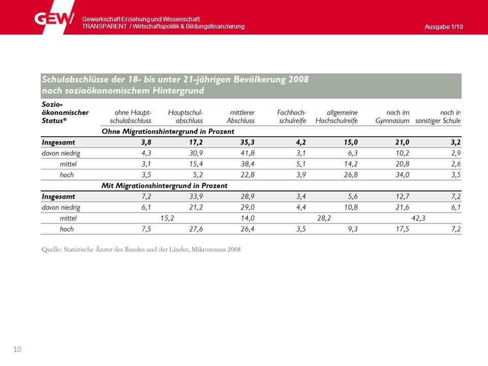 Gewerkschaft Erziehung und Wissenschaft TRANSPARENT / Wirtschaftspolitik & Bildungsnanzierung Ausgabe 1/10 Berufliche Bildung – Duales (Erfolgs-)System.