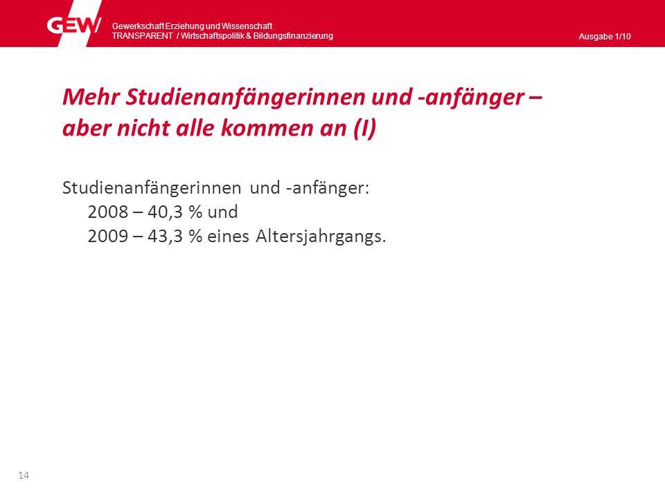 Gewerkschaft Erziehung und Wissenschaft TRANSPARENT / Wirtschaftspolitik & Bildungsnanzierung Ausgabe 1/10 Mehr Studienanfängerinnen und -anfänger – aber nicht alle kommen an (II) Aber: um die Ausbildungsleistung des deutschen Bildungssystems richtig wiederzugeben, müssen die Studienanfängerinnen und -anfänger abgezogen werden, die ihre Hochschulzugangs- berechtigung im Ausland erworben haben: Dann sieht die Quote so aus: 2008 – 34 % und 2009 – 37 % eines Altersjahrgangs.