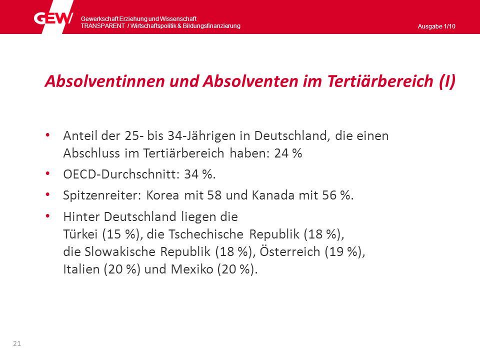 Gewerkschaft Erziehung und Wissenschaft TRANSPARENT / Wirtschaftspolitik & Bildungsnanzierung Ausgabe 1/10 Absolventinnen und Absolventen im Tertiärbereich (II) Interessant ist der Vergleich der 25- bis 34-Jährigen mit einem Abschluss im Tertiärbereich mit den 55- bis 64-Jährigen: Auch hier haben 24 Prozent der Bevölkerung in Deutschland einen Abschluss im Tertiärbereich.