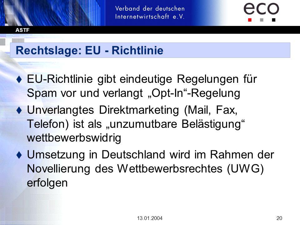 ASTF 13.01.200420 Rechtslage: EU - Richtlinie t EU-Richtlinie gibt eindeutige Regelungen für Spam vor und verlangt Opt-In-Regelung t Unverlangtes Dire