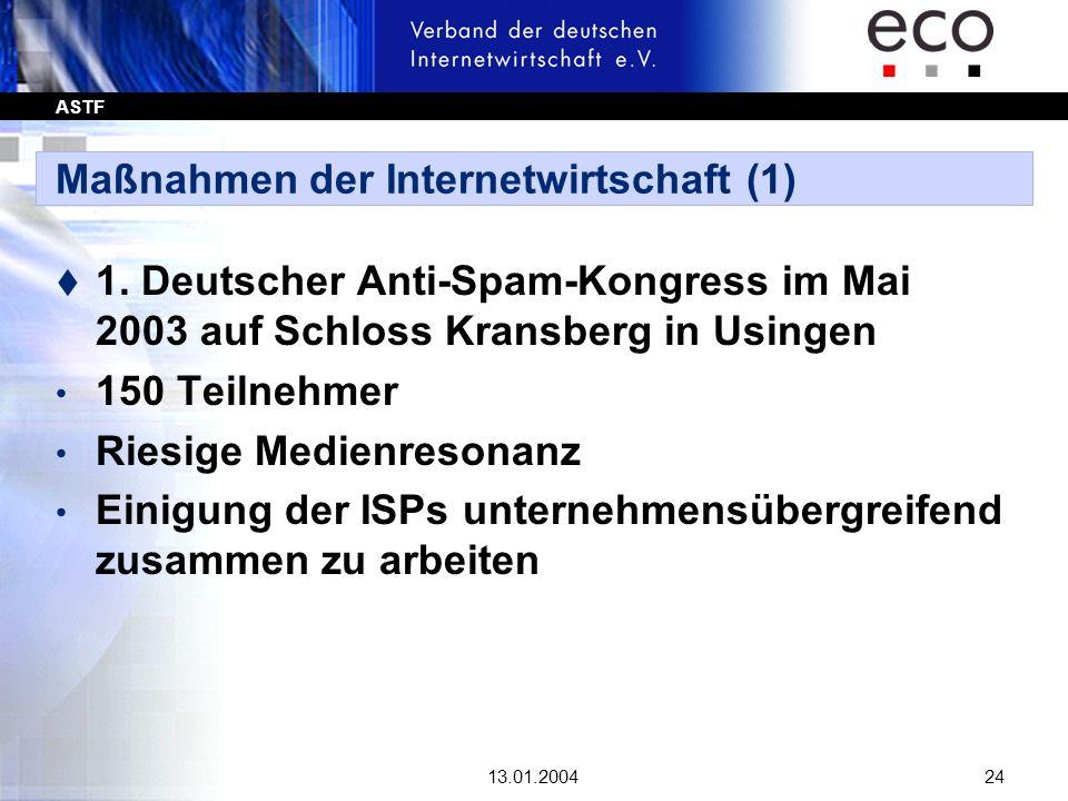 ASTF 13.01.200424 Maßnahmen der Internetwirtschaft (1) t 1. Deutscher Anti-Spam-Kongress im Mai 2003 auf Schloss Kransberg in Usingen 150 Teilnehmer R