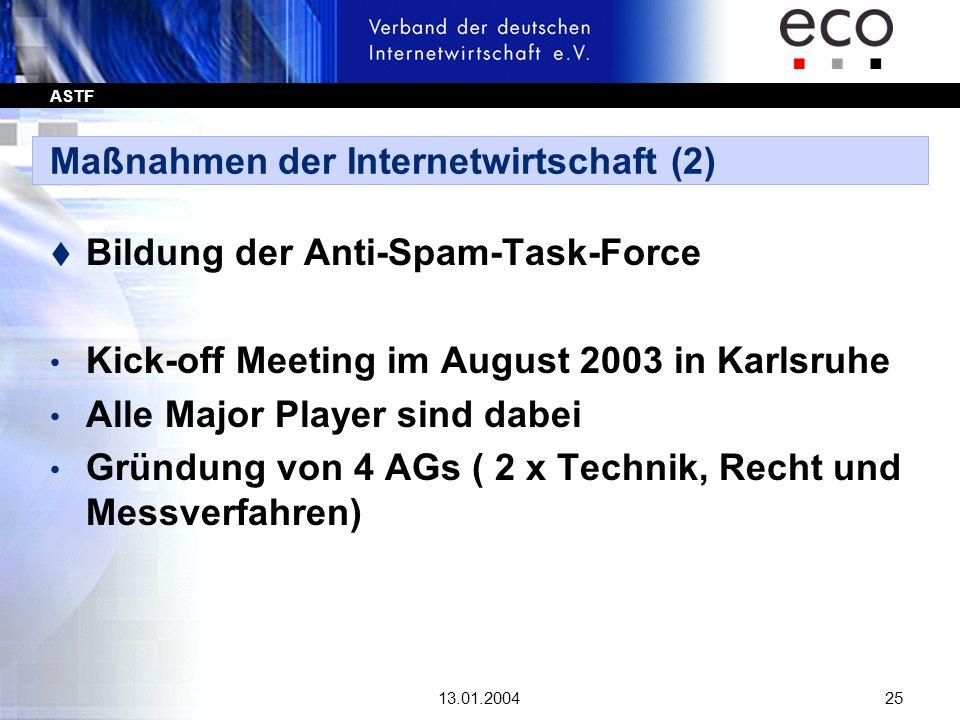 ASTF 13.01.200425 Maßnahmen der Internetwirtschaft (2) t Bildung der Anti-Spam-Task-Force Kick-off Meeting im August 2003 in Karlsruhe Alle Major Play