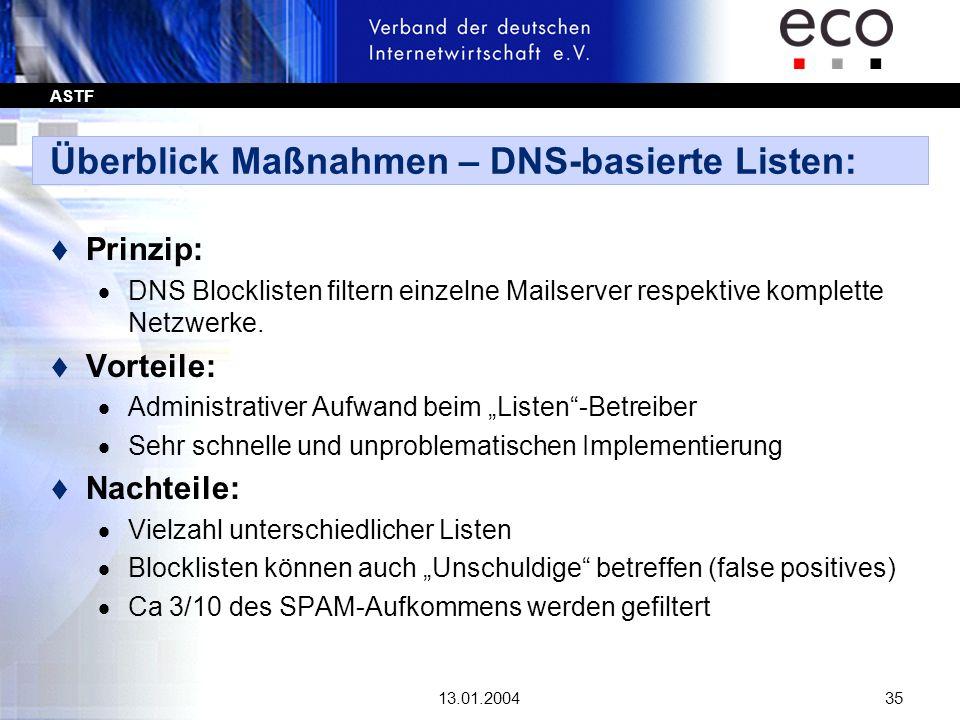 ASTF 13.01.200435 Überblick Maßnahmen – DNS-basierte Listen: t Prinzip: DNS Blocklisten filtern einzelne Mailserver respektive komplette Netzwerke. t