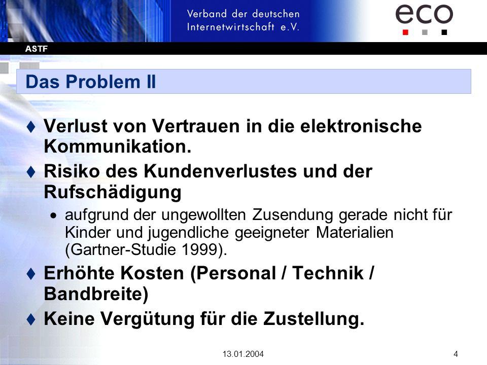 ASTF 13.01.20044 Das Problem II t Verlust von Vertrauen in die elektronische Kommunikation. t Risiko des Kundenverlustes und der Rufschädigung aufgrun