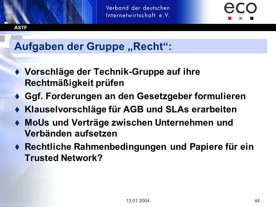 ASTF 13.01.200444 Aufgaben der Gruppe Recht: t Vorschläge der Technik-Gruppe auf ihre Rechtmäßigkeit prüfen t Ggf. Forderungen an den Gesetzgeber form