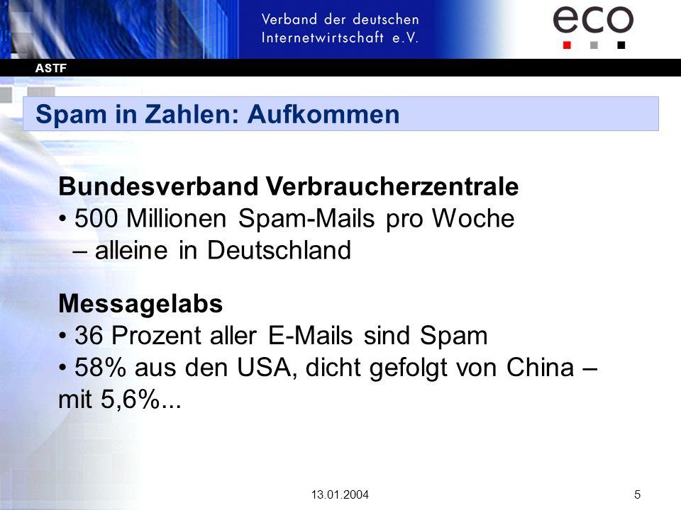 ASTF 13.01.20045 Spam in Zahlen: Aufkommen Bundesverband Verbraucherzentrale 500 Millionen Spam-Mails pro Woche – alleine in Deutschland Messagelabs 3