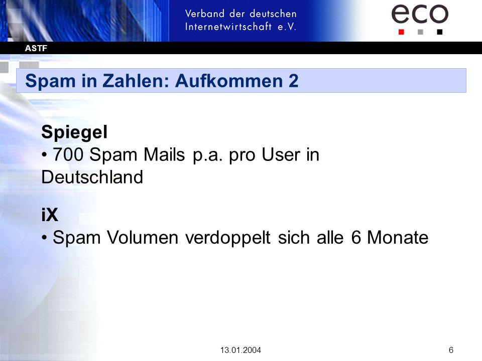 ASTF 13.01.20046 Spam in Zahlen: Aufkommen 2 Spiegel 700 Spam Mails p.a. pro User in Deutschland iX Spam Volumen verdoppelt sich alle 6 Monate