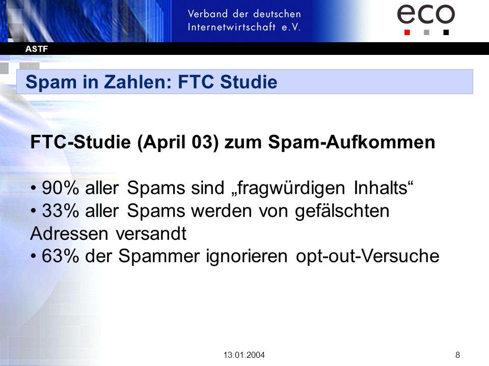 ASTF 13.01.20048 Spam in Zahlen: FTC Studie FTC-Studie (April 03) zum Spam-Aufkommen 90% aller Spams sind fragwürdigen Inhalts 33% aller Spams werden
