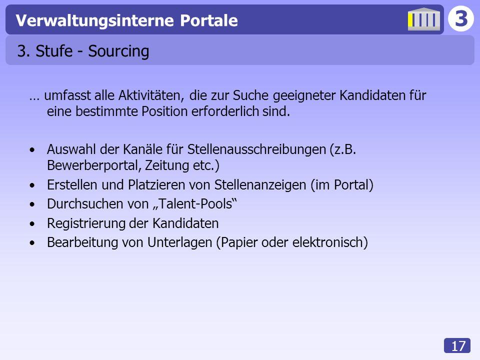 3 Verwaltungsinterne Portale 17 3. Stufe - Sourcing … umfasst alle Aktivitäten, die zur Suche geeigneter Kandidaten für eine bestimmte Position erford