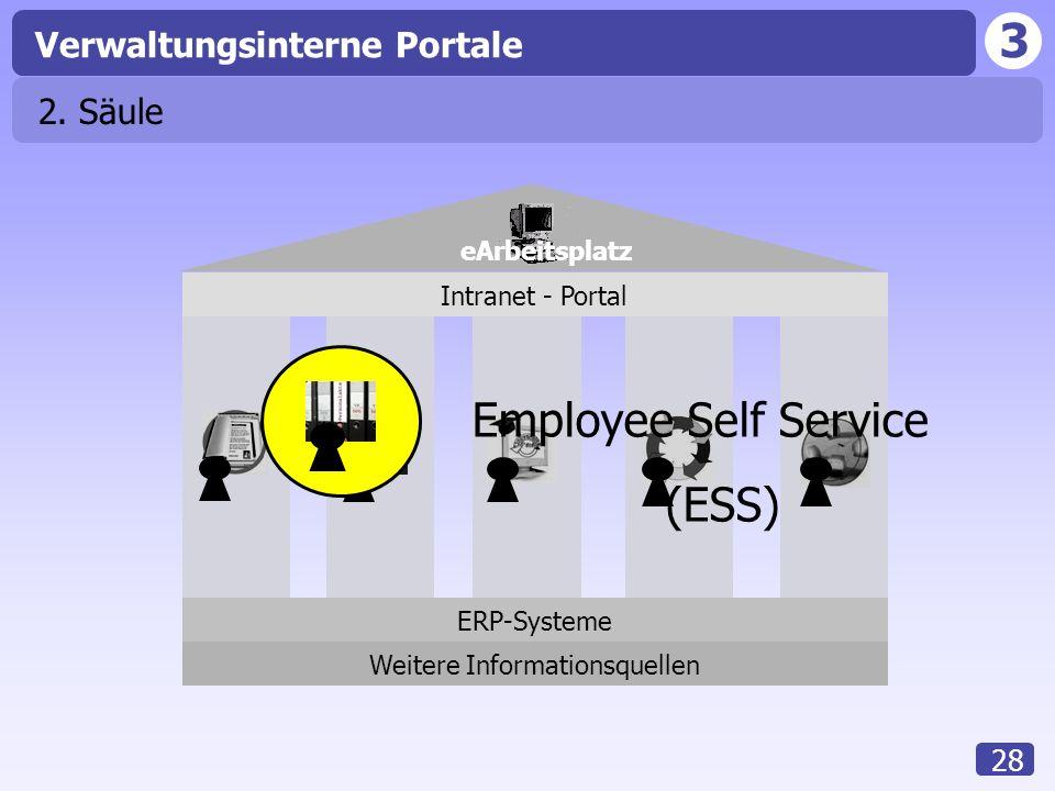 3 Verwaltungsinterne Portale 28 2. Säule Intranet - Portal ERP-Systeme Weitere Informationsquellen eArbeitsplatz Employee Self Service (ESS)
