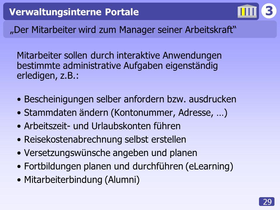 3 Verwaltungsinterne Portale 29 Der Mitarbeiter wird zum Manager seiner Arbeitskraft Mitarbeiter sollen durch interaktive Anwendungen bestimmte admini