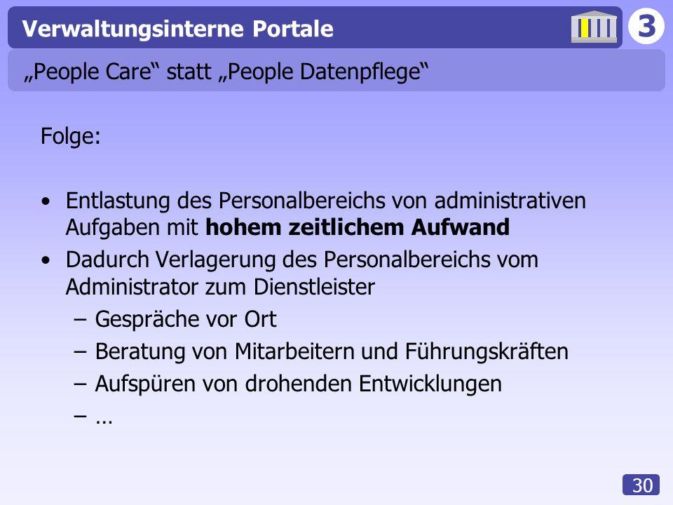 3 Verwaltungsinterne Portale 30 People Care statt People Datenpflege Folge: Entlastung des Personalbereichs von administrativen Aufgaben mit hohem zei