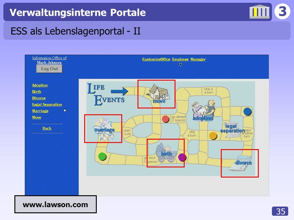 3 Verwaltungsinterne Portale 35 ESS als Lebenslagenportal - II www.lawson.com