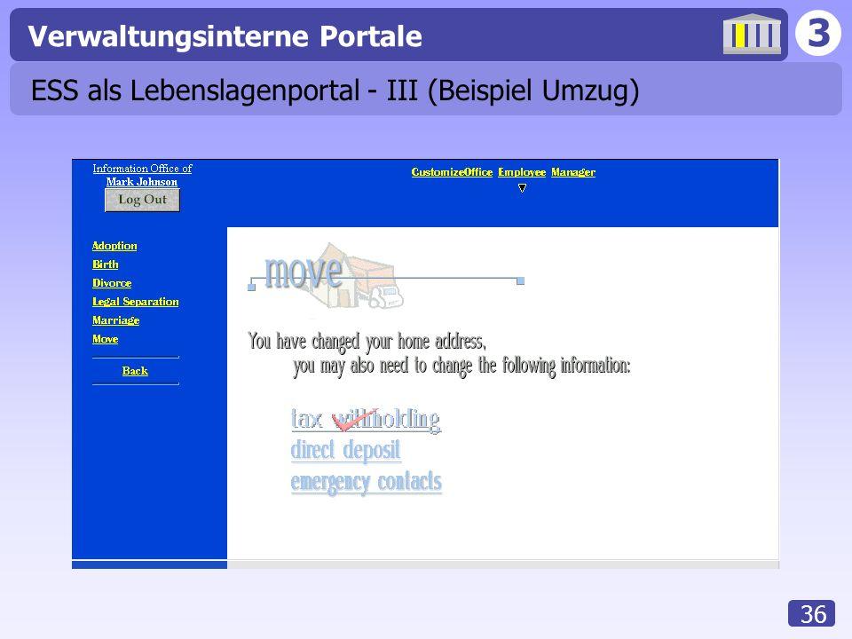 3 Verwaltungsinterne Portale 36 ESS als Lebenslagenportal - III (Beispiel Umzug)