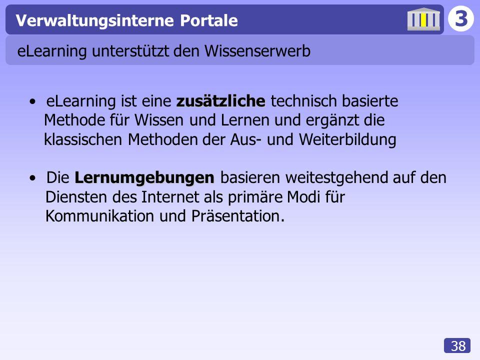 3 Verwaltungsinterne Portale 38 eLearning unterstützt den Wissenserwerb zusätzliche eLearning ist eine zusätzliche technisch basierte Methode für Wiss