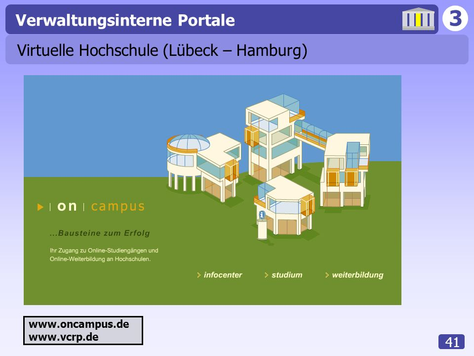3 Verwaltungsinterne Portale 41 Virtuelle Hochschule (Lübeck – Hamburg) www.oncampus.de www.vcrp.de