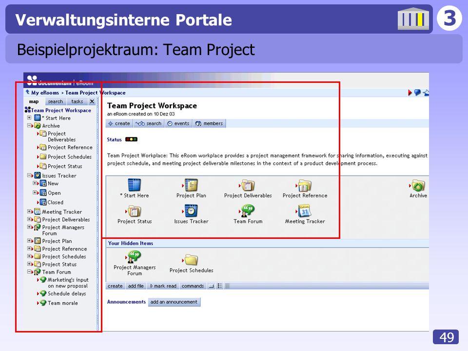 3 Verwaltungsinterne Portale 49 Beispielprojektraum: Team Project