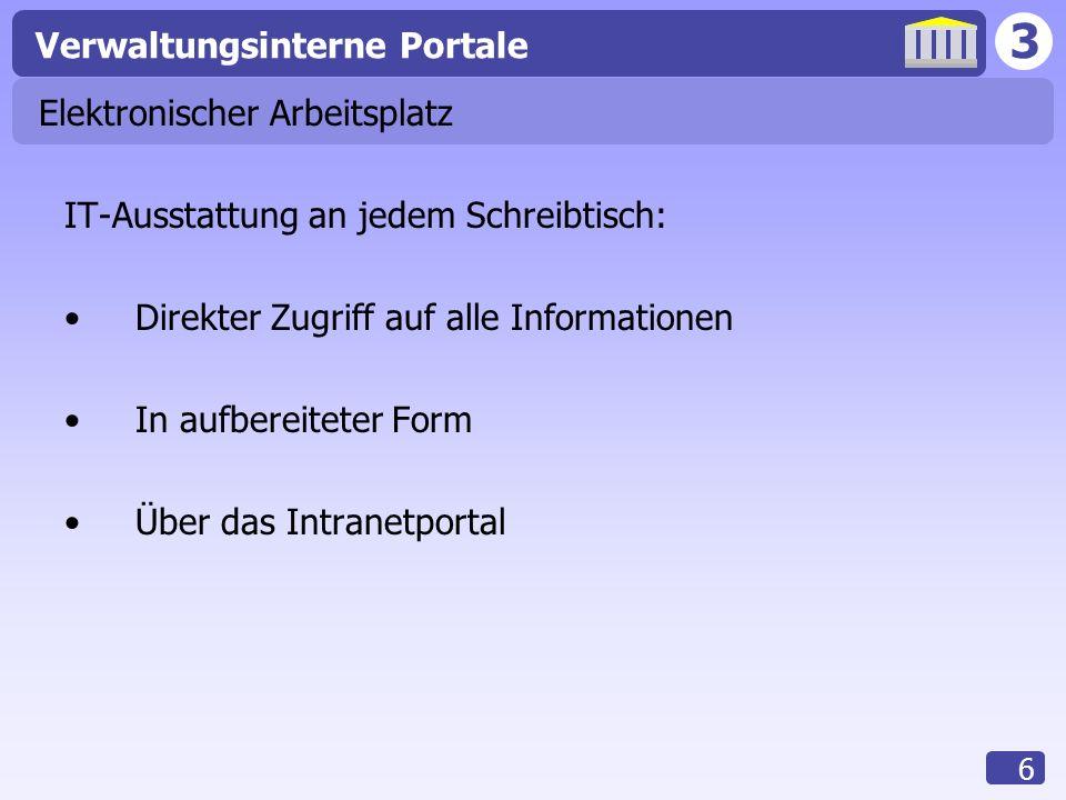 3 Verwaltungsinterne Portale 6 Elektronischer Arbeitsplatz IT-Ausstattung an jedem Schreibtisch: Direkter Zugriff auf alle Informationen In aufbereite