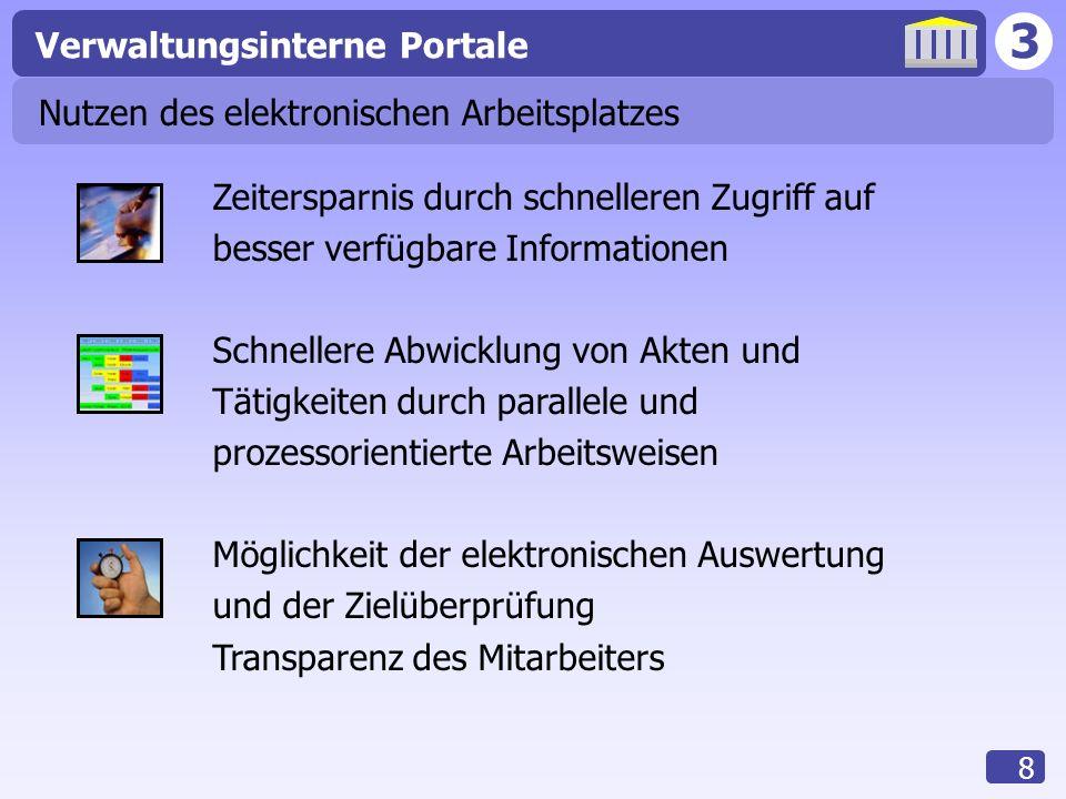 3 Verwaltungsinterne Portale 8 Nutzen des elektronischen Arbeitsplatzes Zeitersparnis durch schnelleren Zugriff auf besser verfügbare Informationen Sc