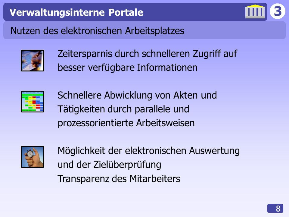 3 Verwaltungsinterne Portale 19 4.Stufe - Qualifying...