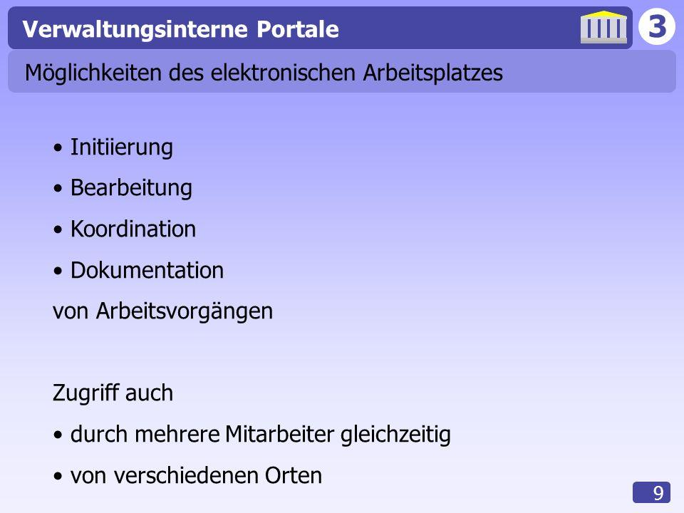 3 Verwaltungsinterne Portale 9 Möglichkeiten des elektronischen Arbeitsplatzes Initiierung Bearbeitung Koordination Dokumentation von Arbeitsvorgängen