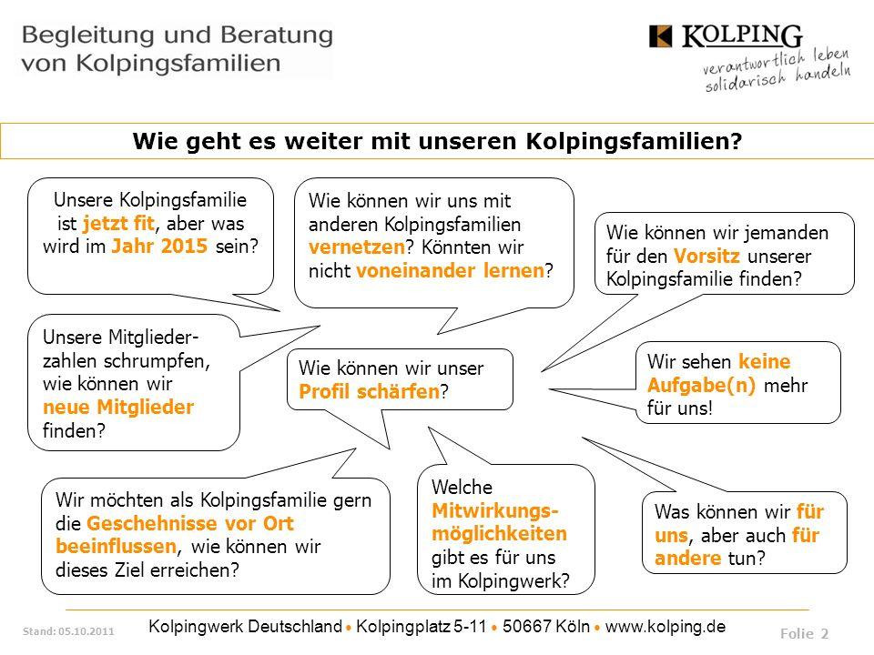 Kolpingwerk Deutschland Kolpingplatz 5-11 50667 Köln www.kolping.de Stand: 05.10.2011 Die Kolpingsfamilien brauchen Konzepte, um ihre Zukunft gestalten zu können.