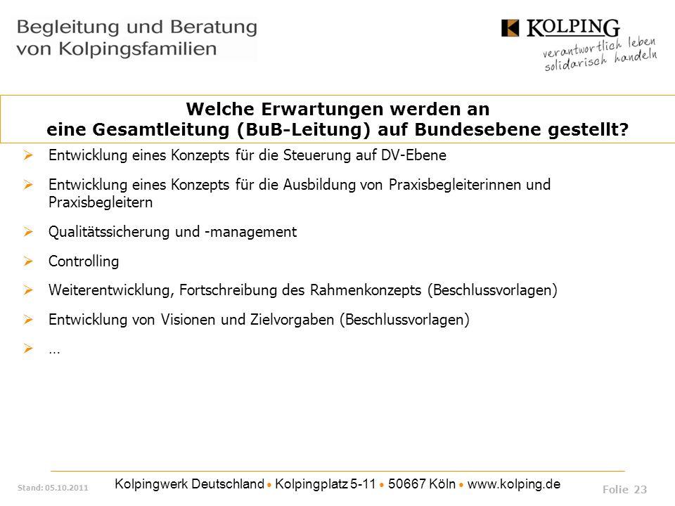Kolpingwerk Deutschland Kolpingplatz 5-11 50667 Köln www.kolping.de Stand: 05.10.2011 Entwicklung eines Konzepts für die Steuerung auf DV-Ebene Entwic