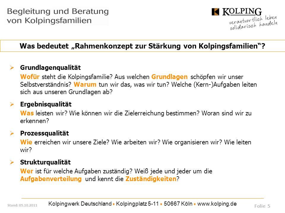 Kolpingwerk Deutschland Kolpingplatz 5-11 50667 Köln www.kolping.de Stand: 05.10.2011 Beschluss im Rahmen des Papiers Kolping 2015 – nachhaltig aktiv Erkenntnis auf allen Ebenen des Verbandes, dass ein Begleitungs- und Beratungssystem für die Zukunftssicherung des Kolpingwerkes notwendig ist Einbeziehung der vorhandenen diözesanen Systeme, sowie deren personelle und sonstigen Ressourcen Auftrag: Entwicklung eines Konzepts für die Begleitung und Beratung von Kolpingsfamilien Einrichtung einer Projektgruppe Welche Rolle spielte die Bundesversammlung 2008 in Essen.