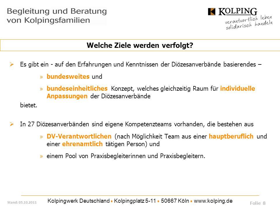 Kolpingwerk Deutschland Kolpingplatz 5-11 50667 Köln www.kolping.de Stand: 05.10.2011 Die Kolpingsfamilie erfährt von dem bundesweiten Angebot der Begleitung und Beratung von Kolpingsfamilien.