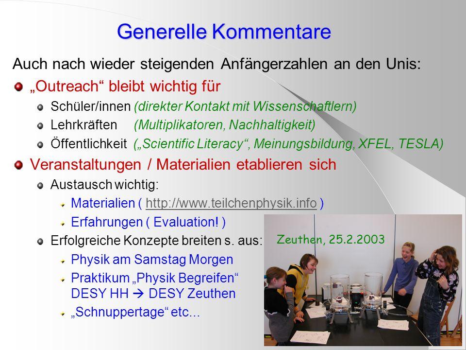 Teilchenphysik Web Seiten Outreach Deutschland ( http://www.teilchenphysik.info oder.org) http://www.teilchenphysik Version 2.0 ( M.K., A.Petri): Comments welcome.
