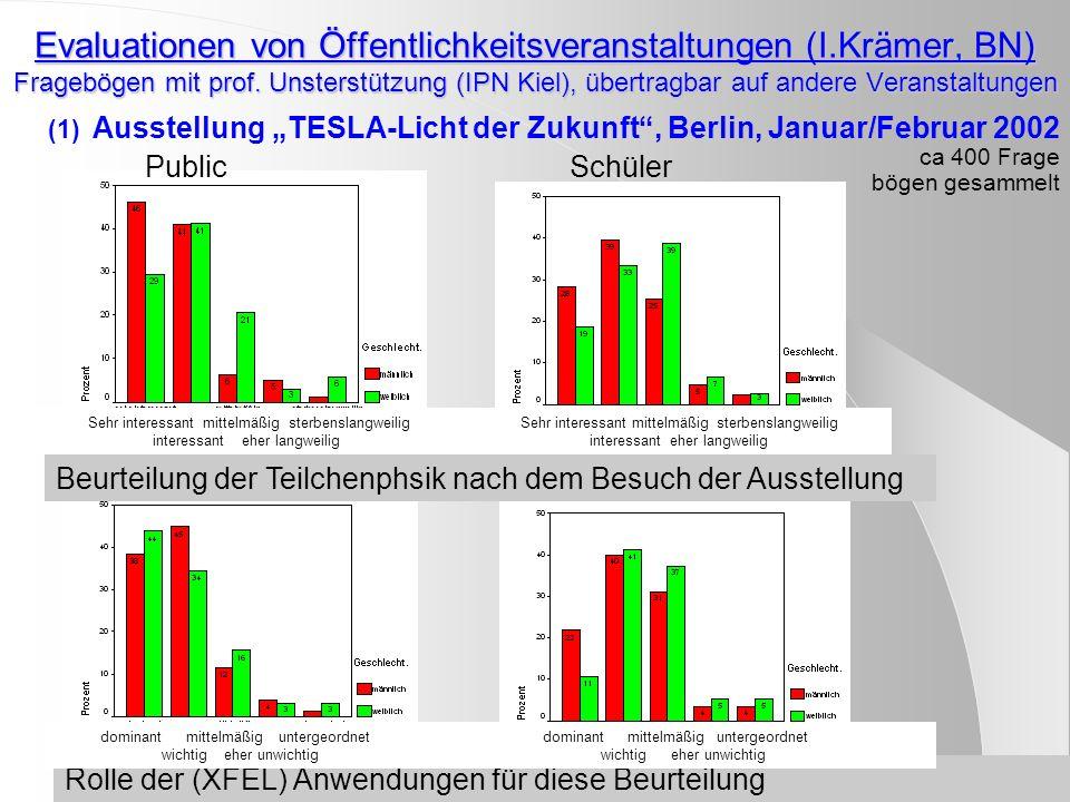 (2) Masterclasses (SchülerInnen Workshops an den Unis) Jeweils ca 100 Schüler/innen in D und UK interviewt Bonn: Schnuppertag-workshop Teilchen-ID, Z Zerfälle, 2001/02 - Einzelteilnahme von Schüler/innen, - Auswahl des Workshops unter mehreren math.-nat.
