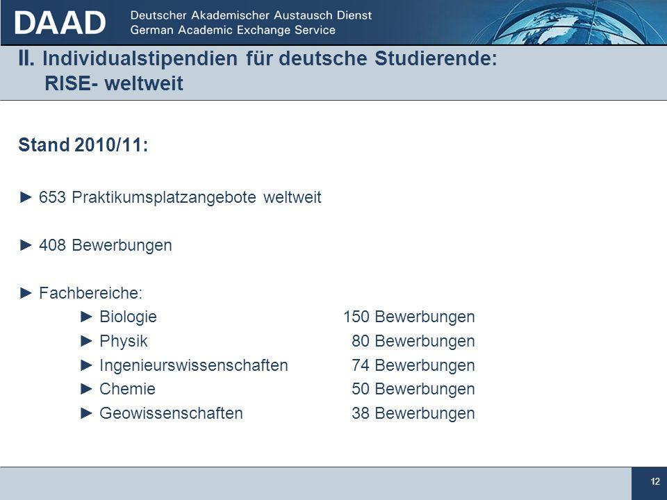 12 II. Individualstipendien für deutsche Studierende: RISE- weltweit Stand 2010/11: 653 Praktikumsplatzangebote weltweit 408 Bewerbungen Fachbereiche: