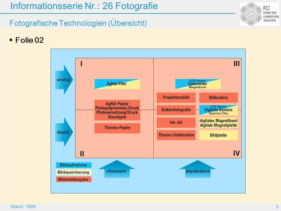 Informationsserie Nr.: 26 Fotografie 14 Stand: 1999 Chromogene Entwicklung / Colornegativ-Film Folie 13