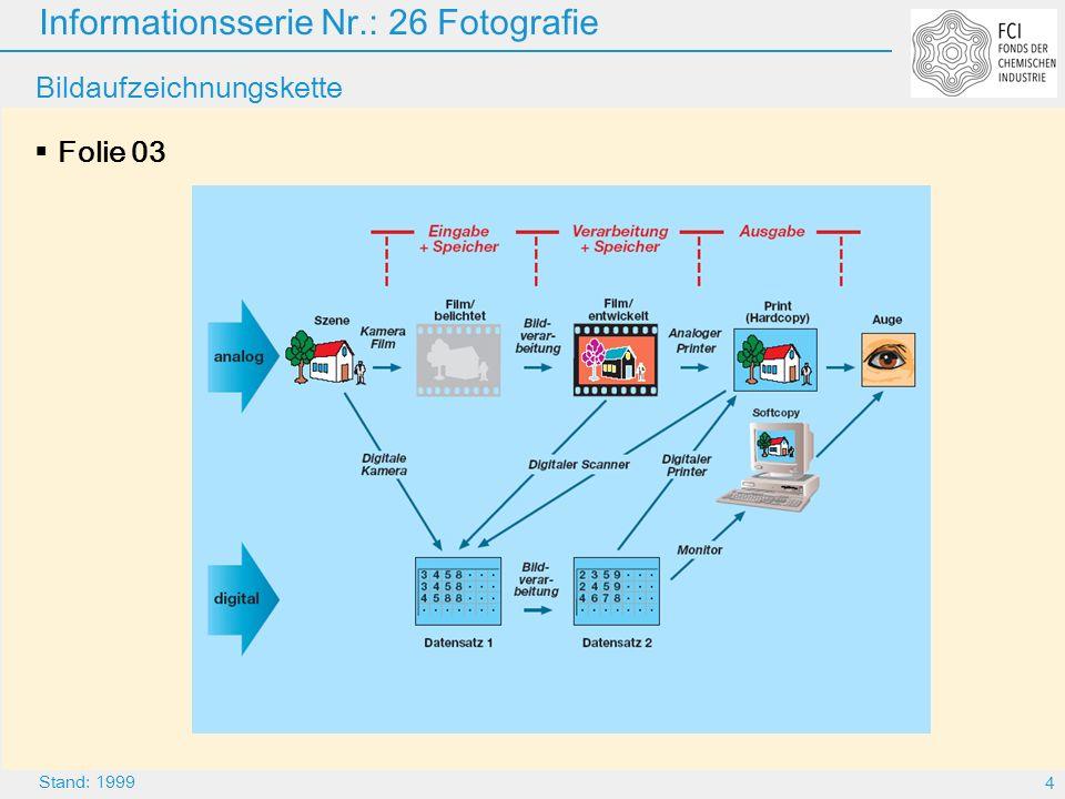 Informationsserie Nr.: 26 Fotografie 5 Stand: 1999 Elektrofotografisches Kopiergerät (Funktionsprinzip) Folie 04