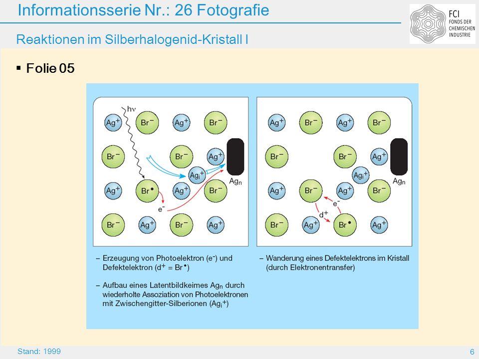Informationsserie Nr.: 26 Fotografie 7 Stand: 1999 Reziprozitätsfehler (schematisch) Folie 06