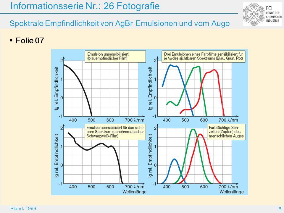 Informationsserie Nr.: 26 Fotografie 29 Stand: 1999 Folie 28 Gradationsvariables Schwarzweiß-Papier
