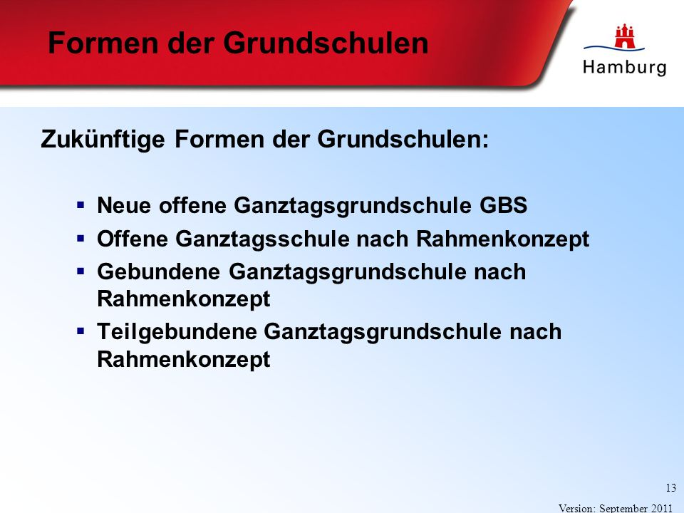 13 Version: September 2011 Formen der Grundschulen Zukünftige Formen der Grundschulen: Neue offene Ganztagsgrundschule GBS Offene Ganztagsschule nach