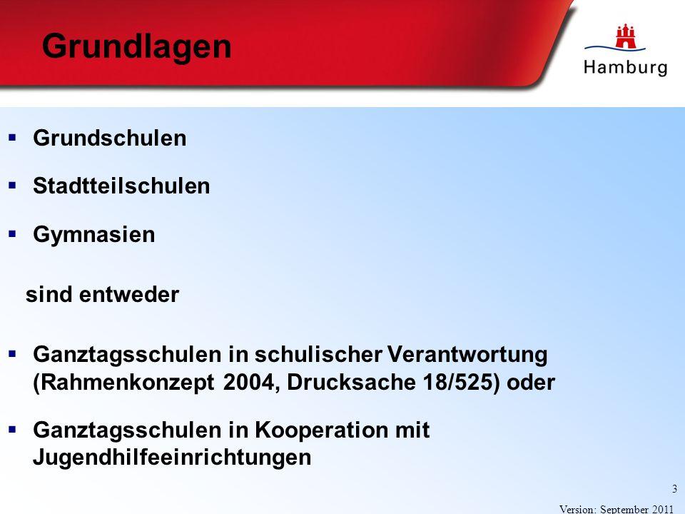 3 Version: September 2011 Grundlagen Grundschulen Stadtteilschulen Gymnasien sind entweder Ganztagsschulen in schulischer Verantwortung (Rahmenkonzept