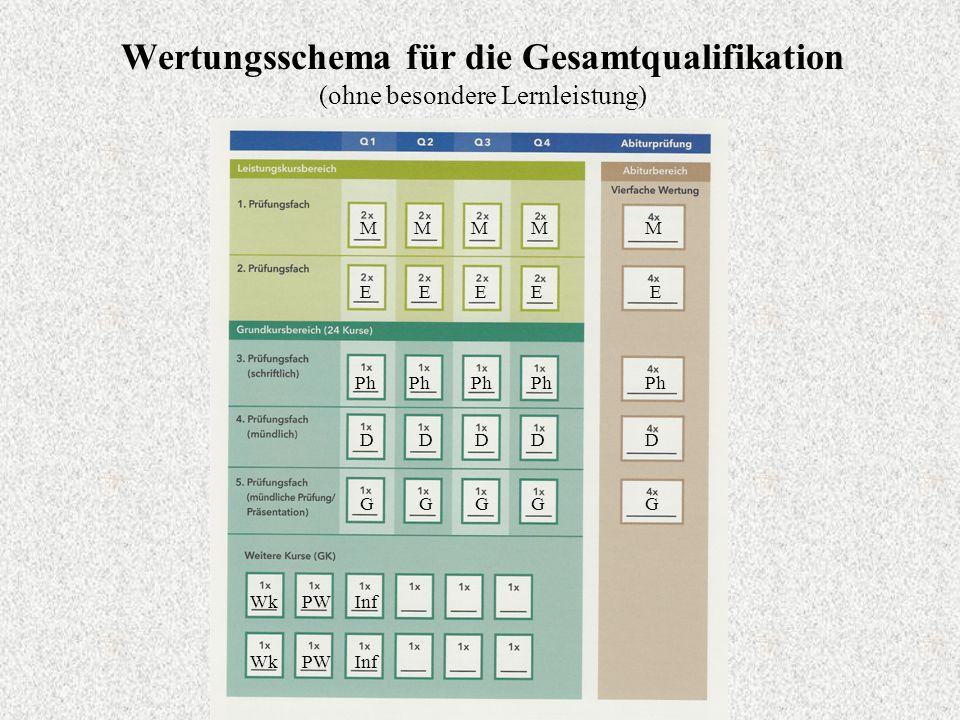 Wertungsschema für die Gesamtqualifikation (ohne besondere Lernleistung) M M M M M E E E E E Ph D D D D D G G G G G WkPWInf WkPWInf