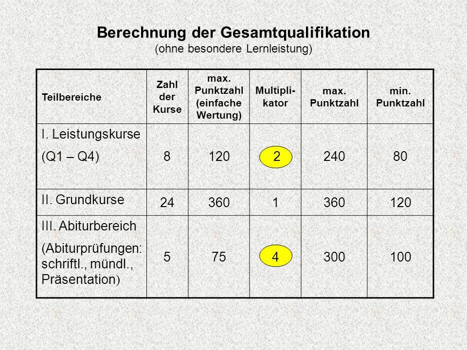 Berechnung der Gesamtqualifikation (ohne besondere Lernleistung) Teilbereiche Zahl der Kurse max. Punktzahl (einfache Wertung) Multipli- kator max. Pu