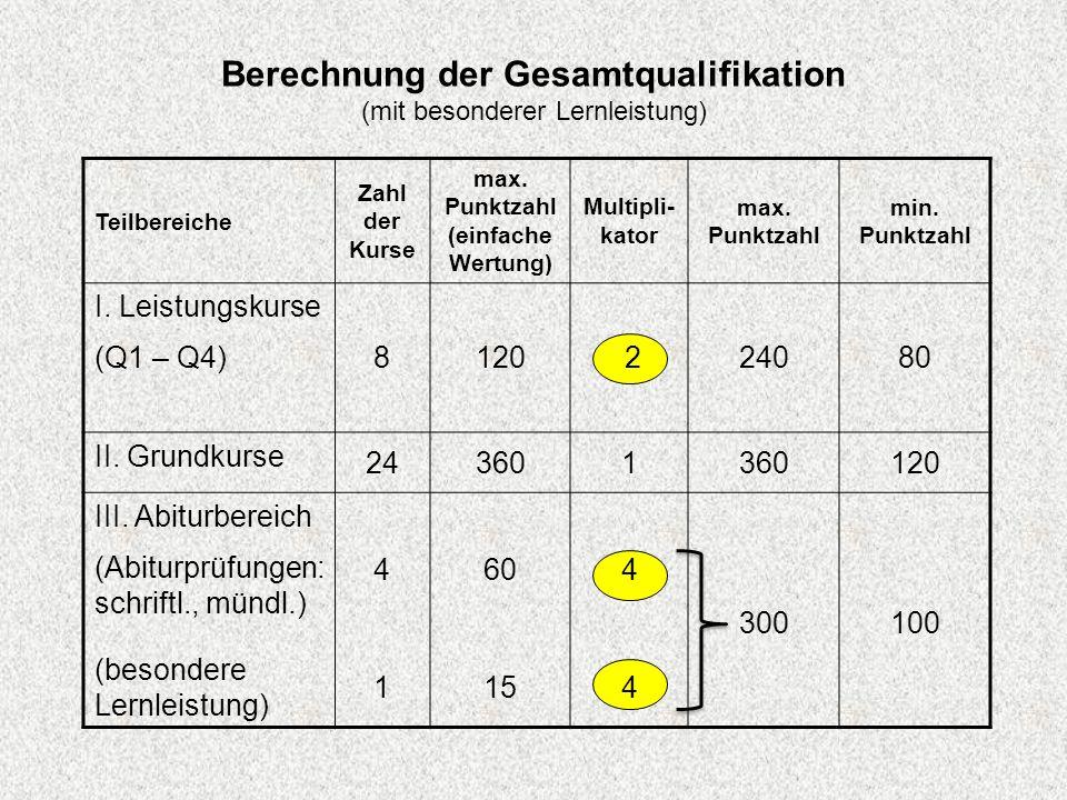 Berechnung der Gesamtqualifikation (mit besonderer Lernleistung) Teilbereiche Zahl der Kurse max. Punktzahl (einfache Wertung) Multipli- kator max. Pu
