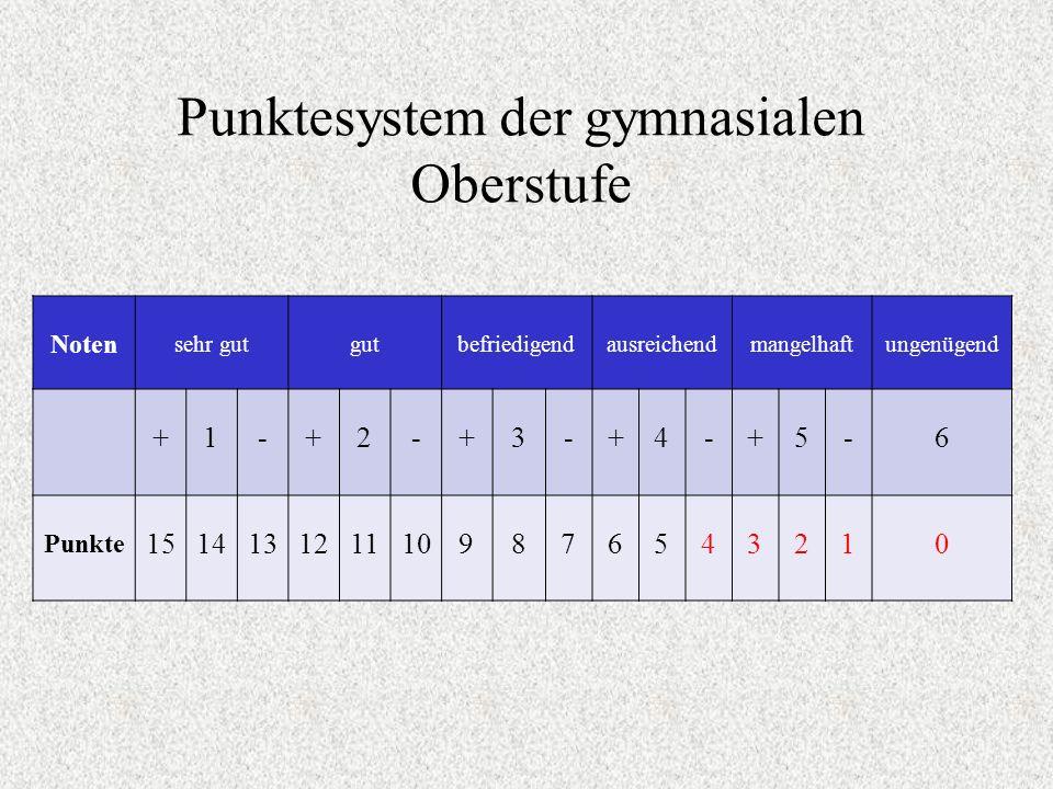 Punktesystem der gymnasialen Oberstufe Noten sehr gutgutbefriedigendausreichendmangelhaftungenügend +1-+2-+3-+4-+5-6 Punkte 1514131211109876543210