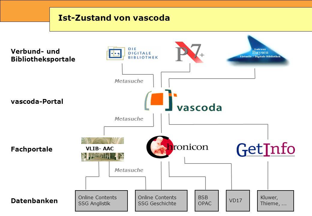 Tamara Pianos Mai 2005 vascoda-Portal Metasuche Verbund- und Bibliotheksportale Metasuche Fachportale VLIB- AAC VLIB- AAC Metasuche Datenbanken Online