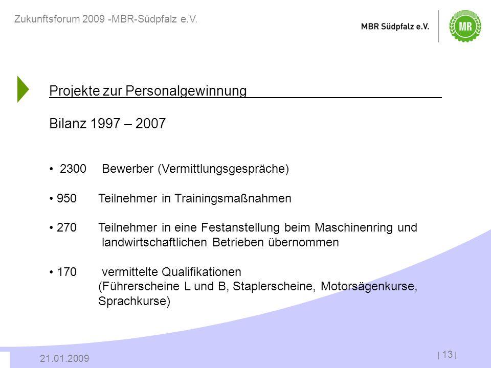 | 13 | 21.01.2009 Zukunftsforum 2009 -MBR-Südpfalz e.V. Projekte zur Personalgewinnung Bilanz 1997 – 2007 2300 Bewerber (Vermittlungsgespräche) 950 Te