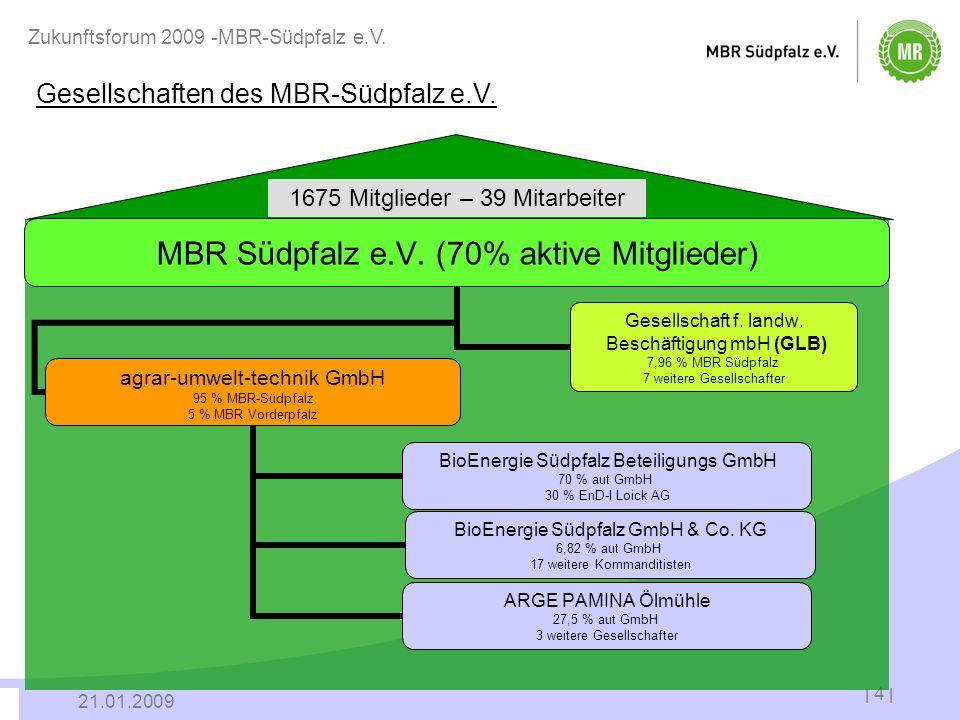 | 4 | 21.01.2009 Zukunftsforum 2009 -MBR-Südpfalz e.V. Gesellschaften des MBR-Südpfalz e.V. 1675 Mitglieder – 39 Mitarbeiter