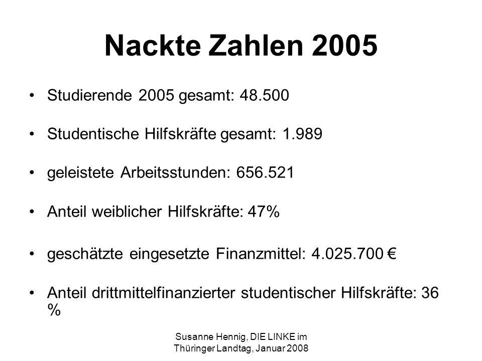 Susanne Hennig, DIE LINKE im Thüringer Landtag, Januar 2008 Nackte Zahlen 2005 Studierende 2005 gesamt: 48.500 Studentische Hilfskräfte gesamt: 1.989