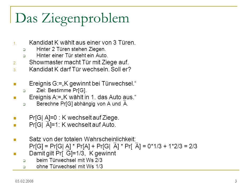 05.02.20083 Das Ziegenproblem 1.Kandidat K wählt aus einer von 3 Türen.